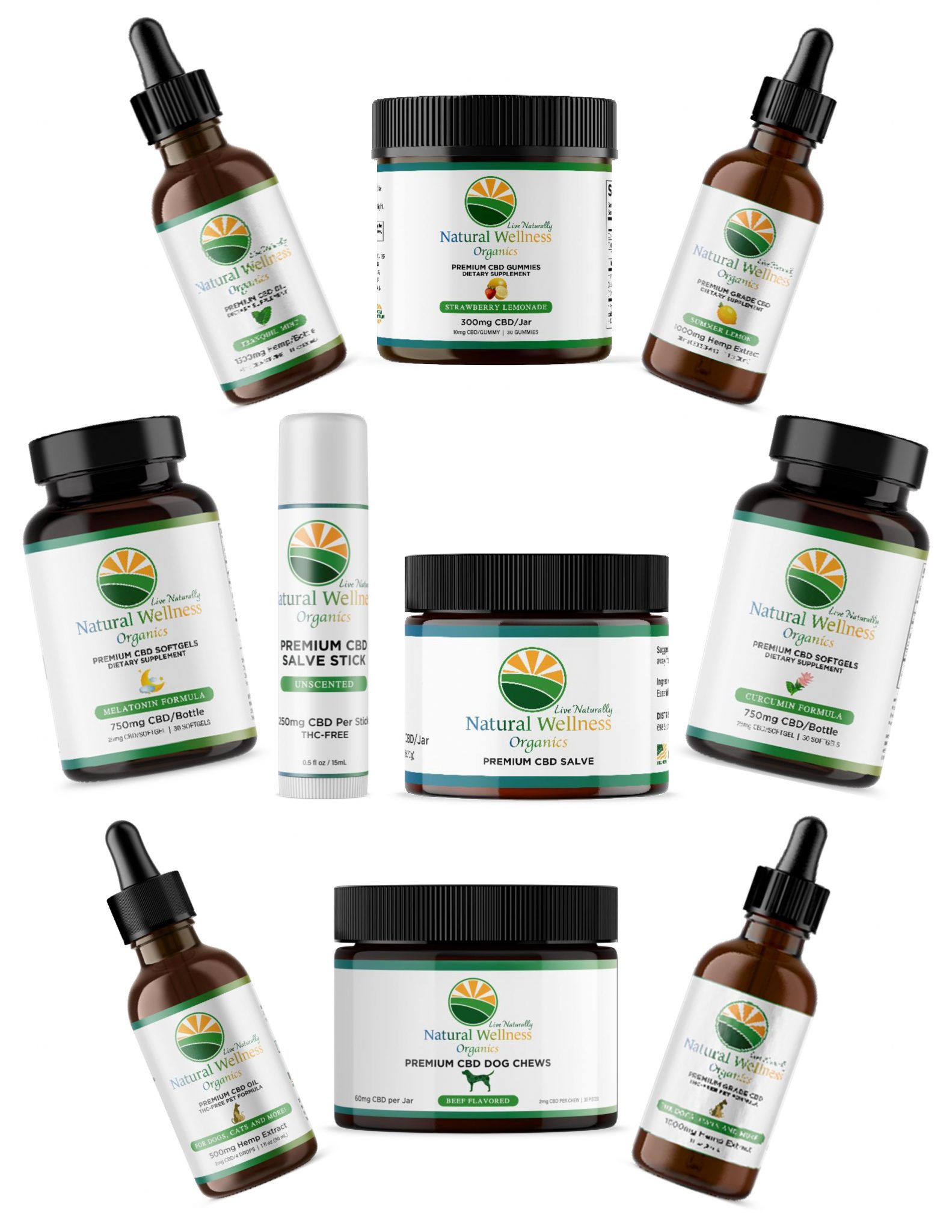 Lab Results for Natural Wellness Organics CBD Products